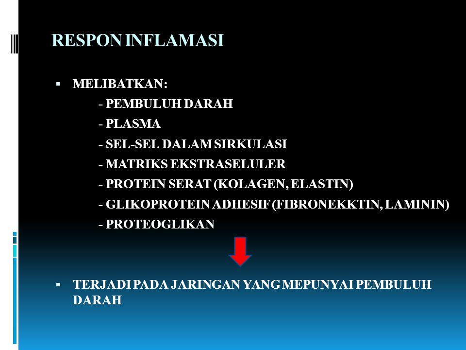 RESPON INFLAMASI MELIBATKAN: - PEMBULUH DARAH - PLASMA