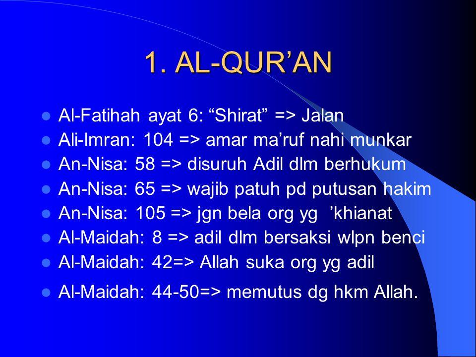 1. AL-QUR'AN Al-Fatihah ayat 6: Shirat => Jalan