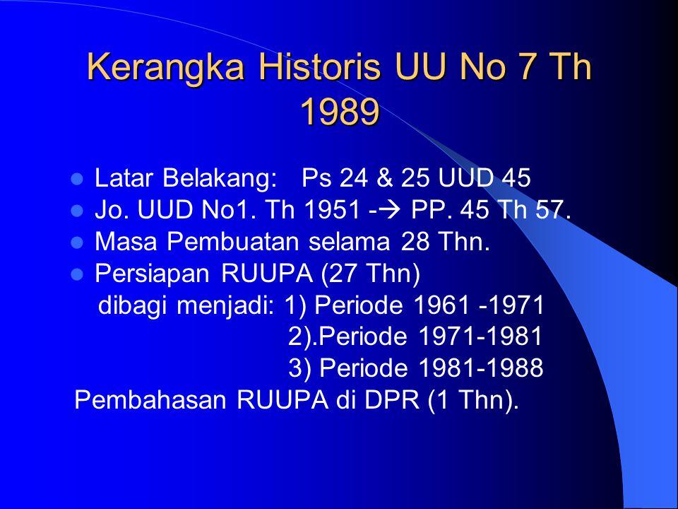 Kerangka Historis UU No 7 Th 1989