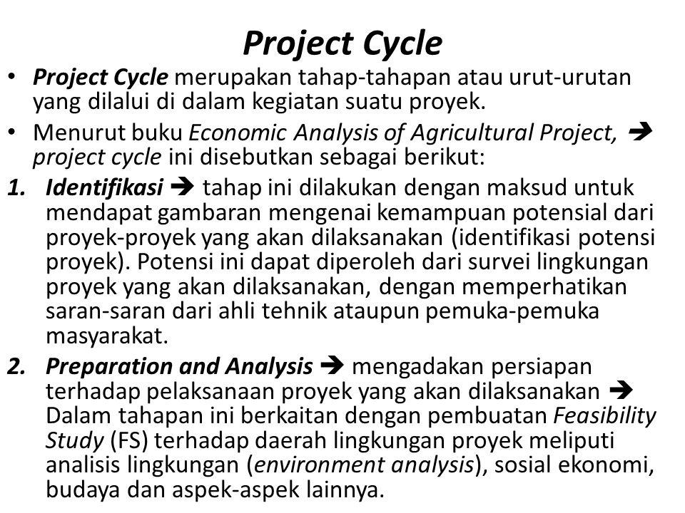Project Cycle Project Cycle merupakan tahap-tahapan atau urut-urutan yang dilalui di dalam kegiatan suatu proyek.