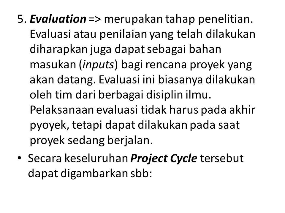 5. Evaluation => merupakan tahap penelitian