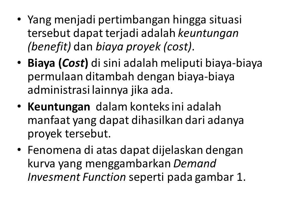 Yang menjadi pertimbangan hingga situasi tersebut dapat terjadi adalah keuntungan (benefit) dan biaya proyek (cost).