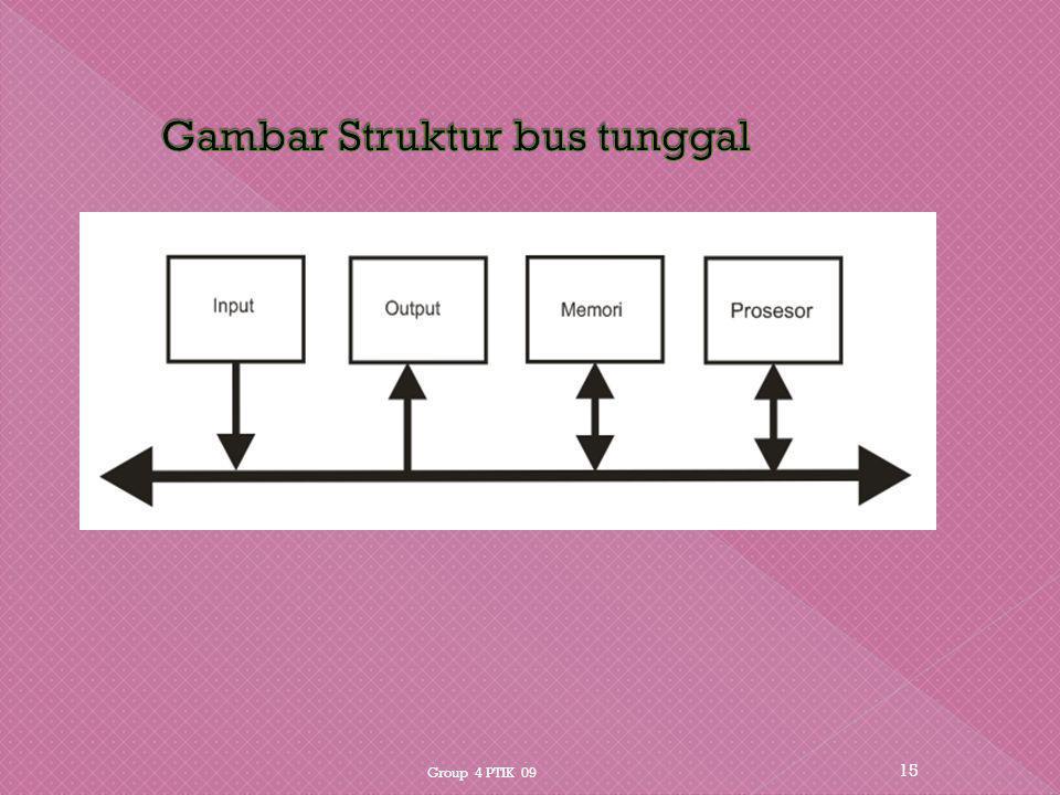 Gambar Struktur bus tunggal