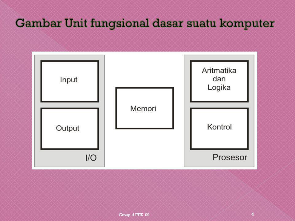 Gambar Unit fungsional dasar suatu komputer
