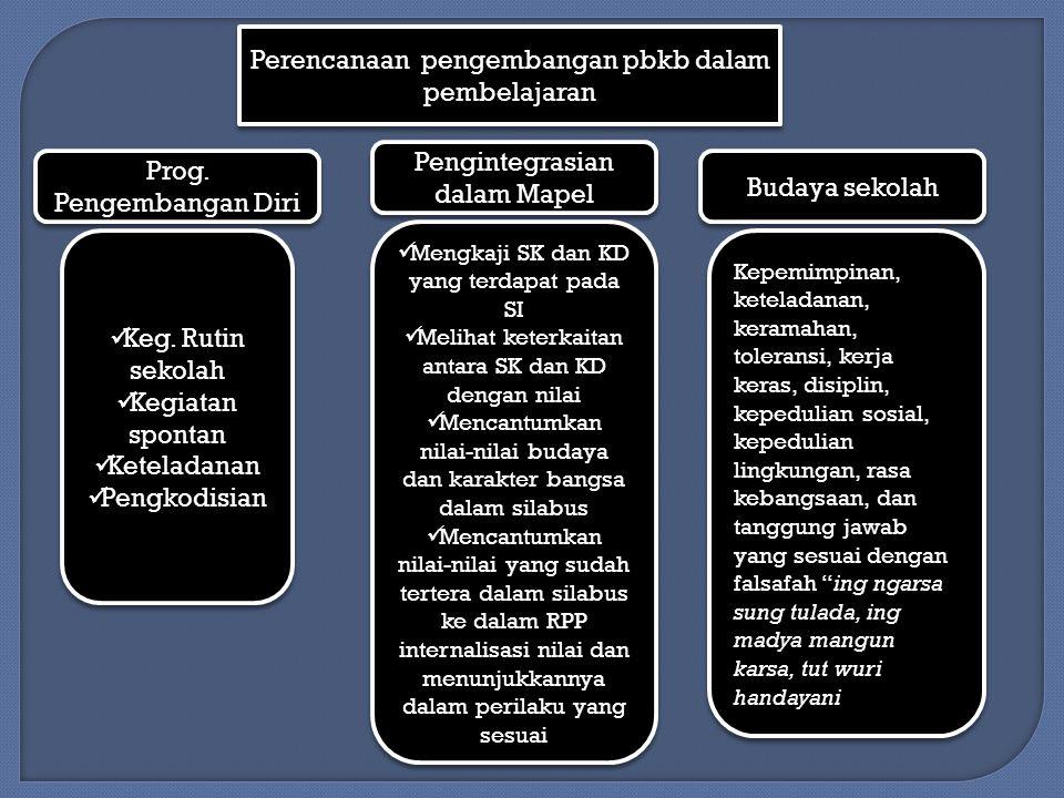 Perencanaan pengembangan pbkb dalam pembelajaran