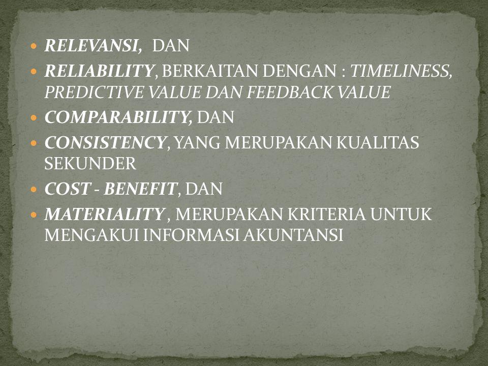 RELEVANSI, DAN RELIABILITY, BERKAITAN DENGAN : TIMELINESS, PREDICTIVE VALUE DAN FEEDBACK VALUE. COMPARABILITY, DAN.