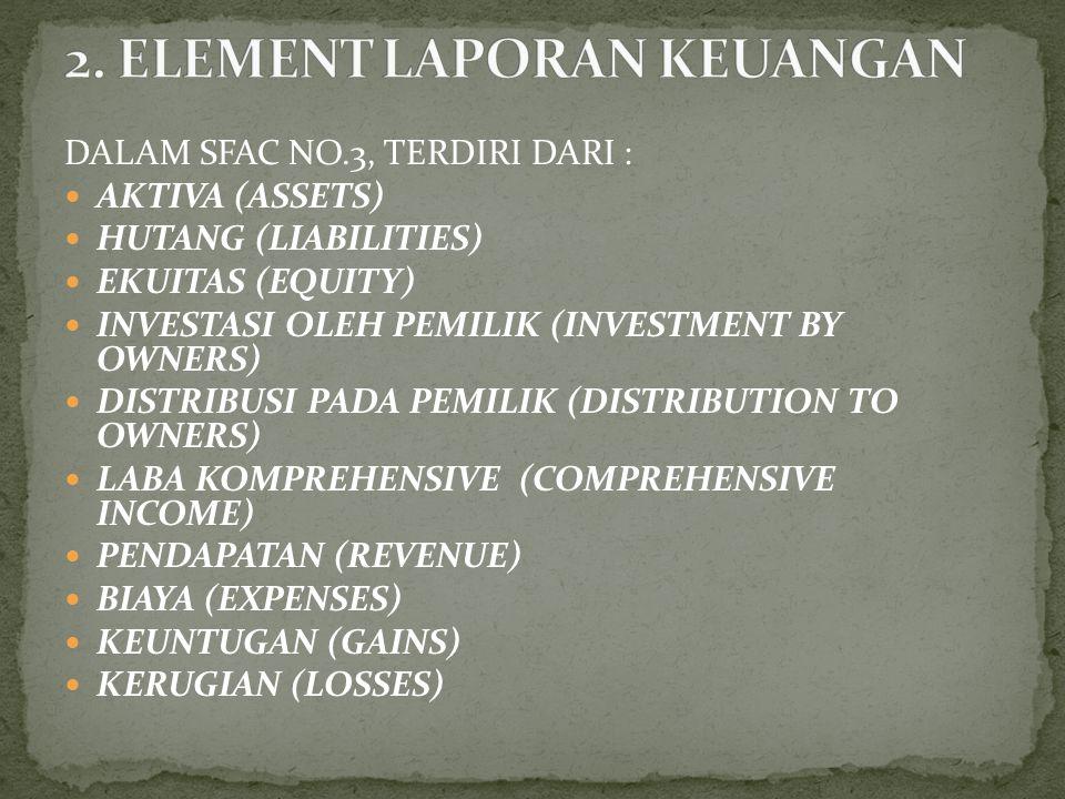 2. ELEMENT LAPORAN KEUANGAN