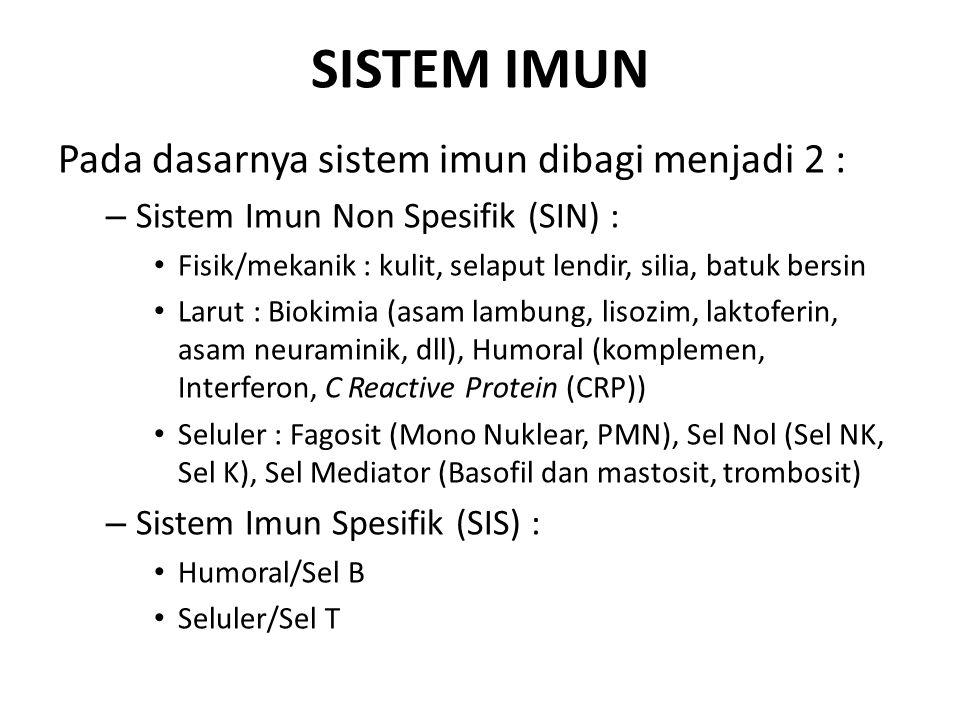 SISTEM IMUN Pada dasarnya sistem imun dibagi menjadi 2 :