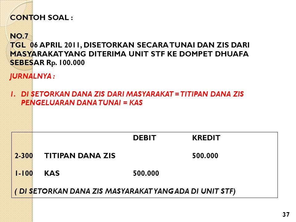 CONTOH SOAL : NO.7. TGL 06 APRIL 2011, DISETORKAN SECARA TUNAI DAN ZIS DARI MASYARAKAT YANG DITERIMA UNIT STF KE DOMPET DHUAFA SEBESAR Rp. 100.000.