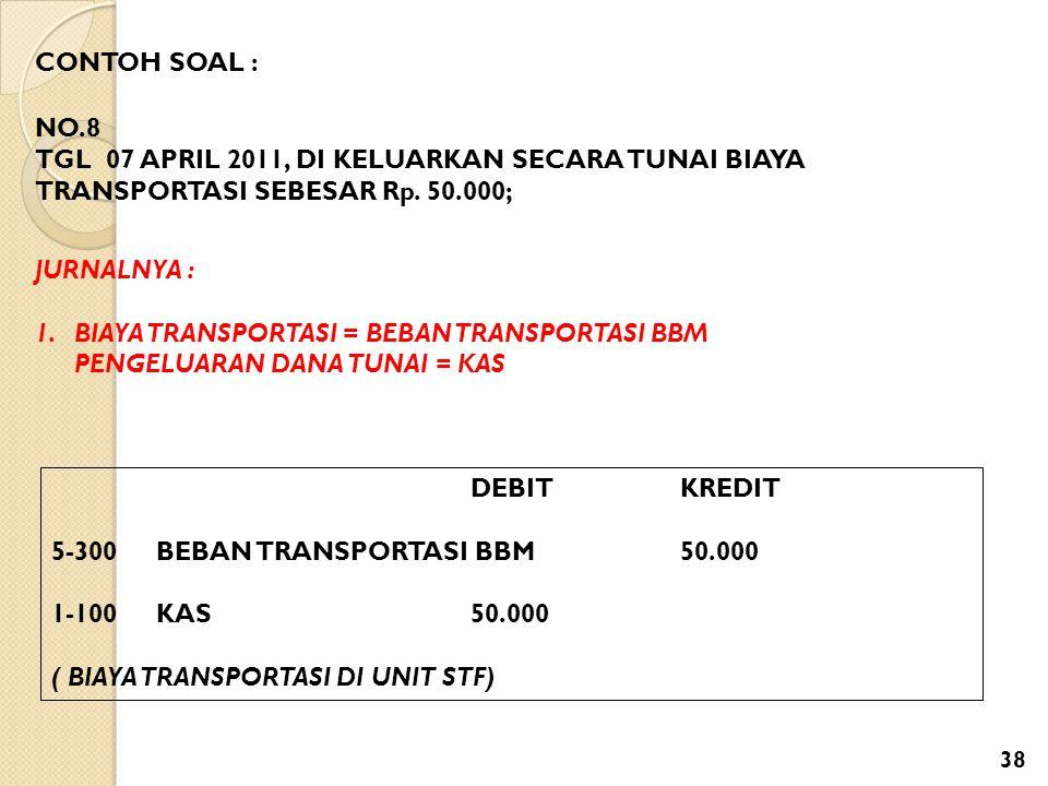 CONTOH SOAL : NO.8. TGL 07 APRIL 2011, DI KELUARKAN SECARA TUNAI BIAYA TRANSPORTASI SEBESAR Rp. 50.000;