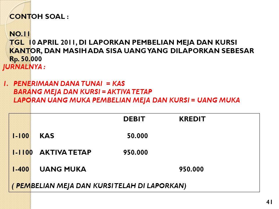 CONTOH SOAL : NO.11. TGL 10 APRIL 2011, DI LAPORKAN PEMBELIAN MEJA DAN KURSI KANTOR, DAN MASIH ADA SISA UANG YANG DILAPORKAN SEBESAR Rp. 50.000.