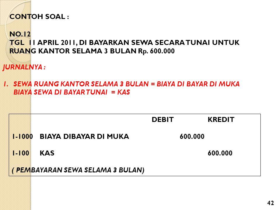 CONTOH SOAL : NO.12. TGL 11 APRIL 2011, DI BAYARKAN SEWA SECARA TUNAI UNTUK RUANG KANTOR SELAMA 3 BULAN Rp. 600.000.