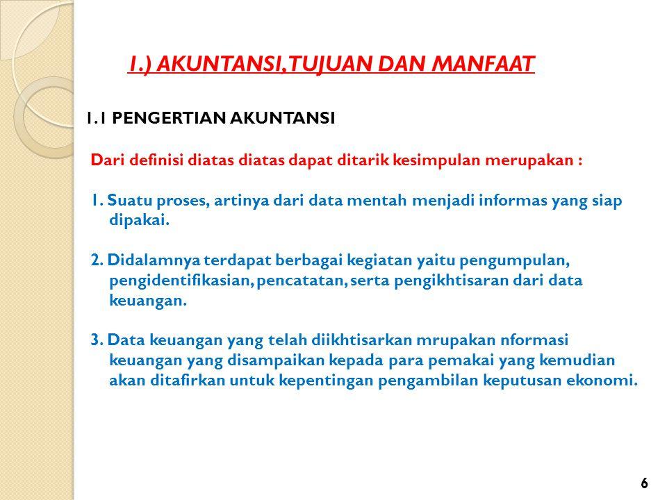 1.) AKUNTANSI, TUJUAN DAN MANFAAT