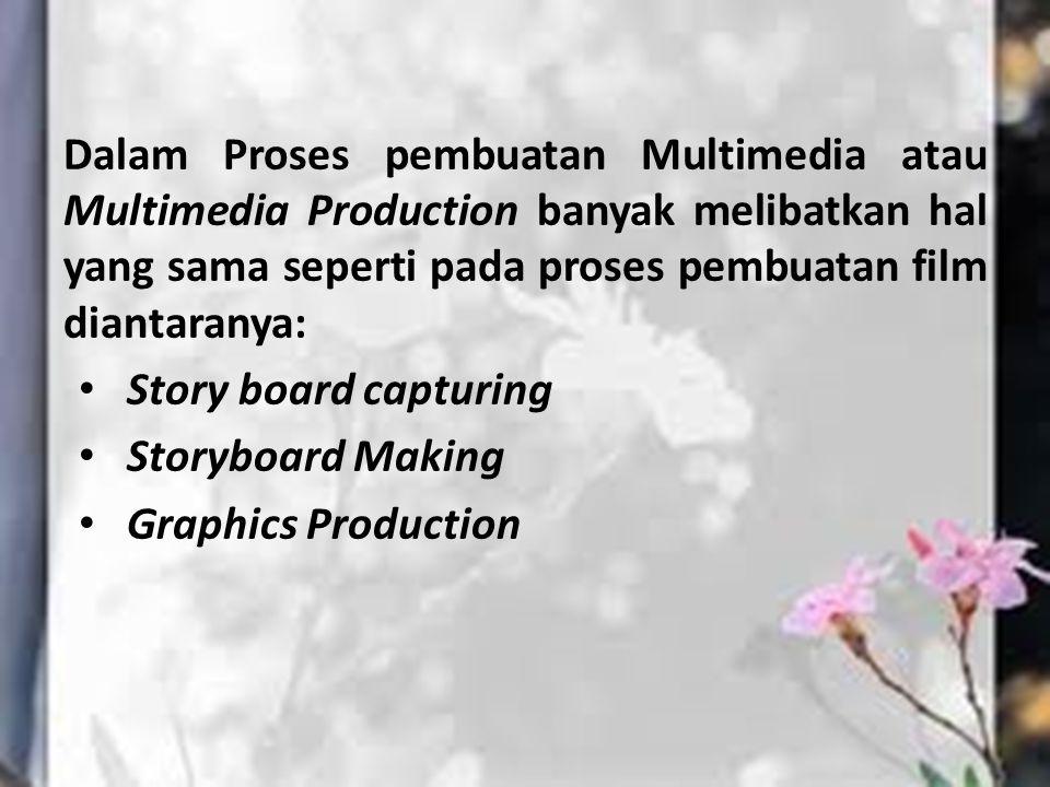 Dalam Proses pembuatan Multimedia atau Multimedia Production banyak melibatkan hal yang sama seperti pada proses pembuatan film diantaranya: