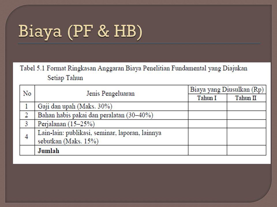 Biaya (PF & HB)