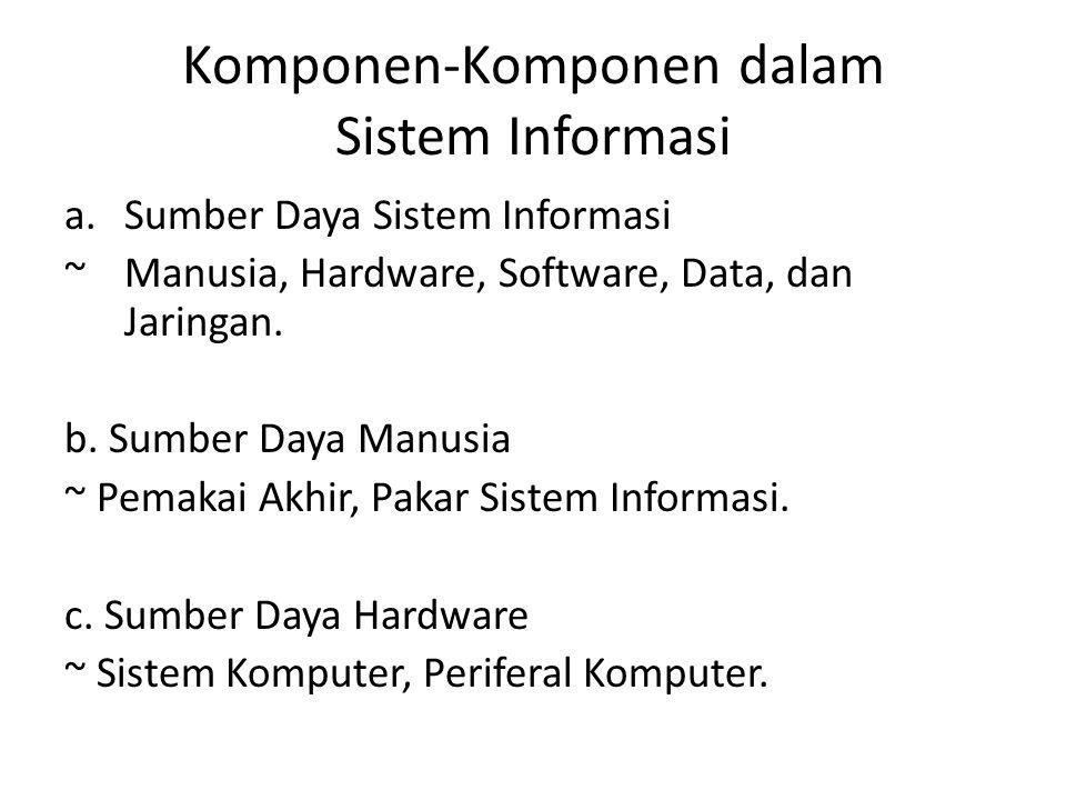 Komponen-Komponen dalam Sistem Informasi