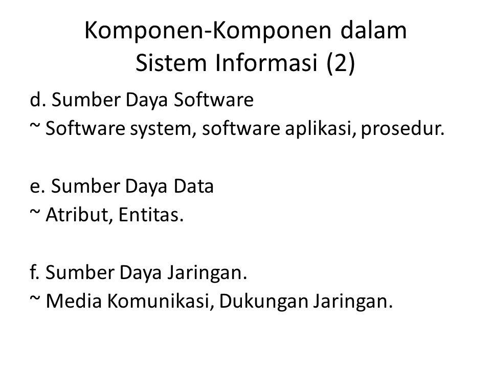 Komponen-Komponen dalam Sistem Informasi (2)