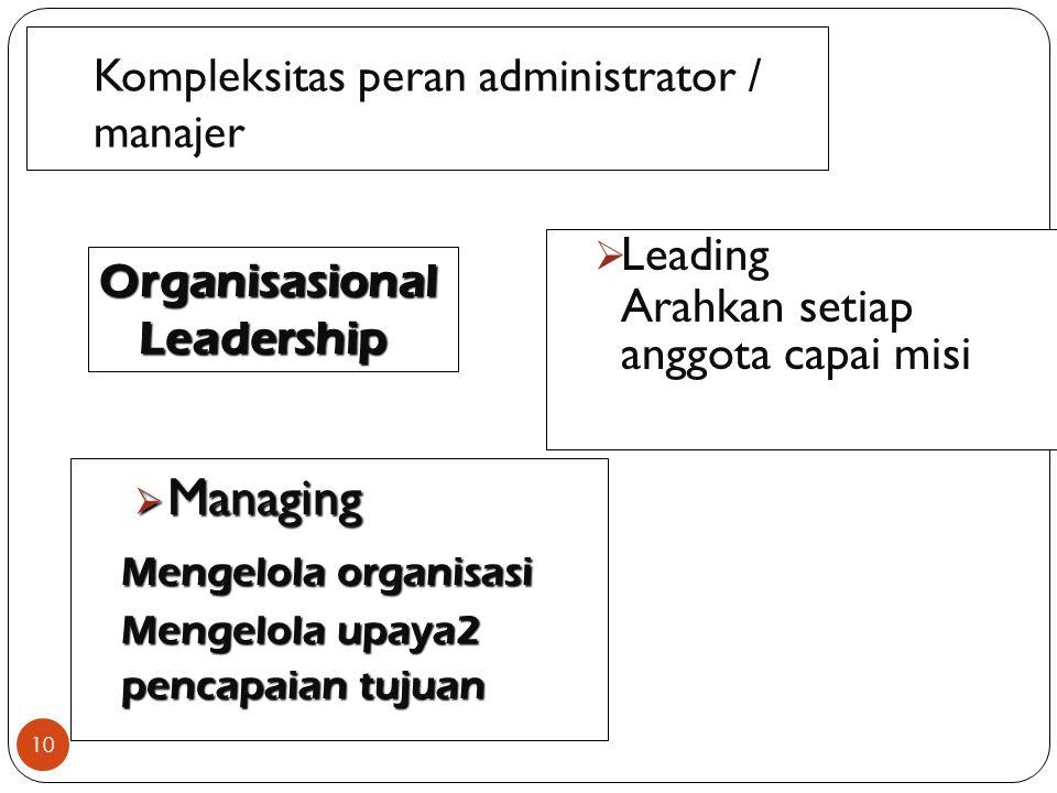 Kompleksitas peran administrator / manajer