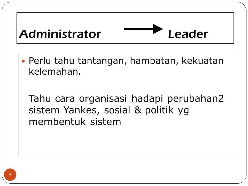 Administrator Leader Perlu tahu tantangan, hambatan, kekuatan kelemahan.