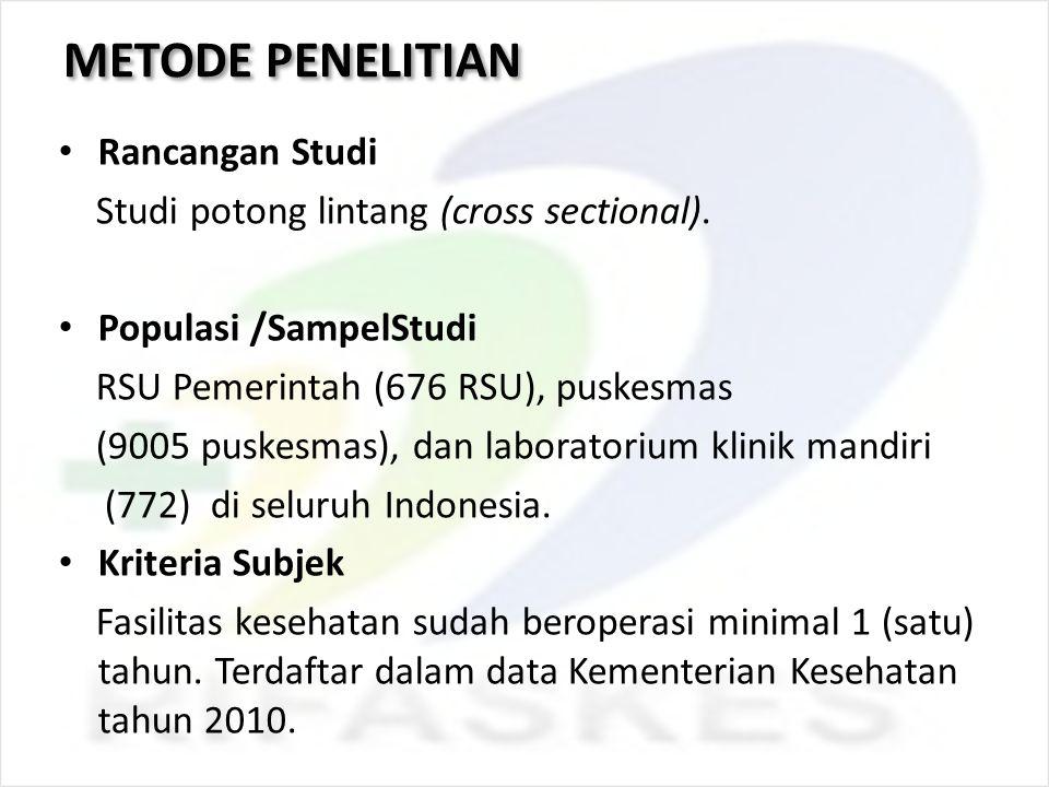 METODE PENELITIAN Rancangan Studi