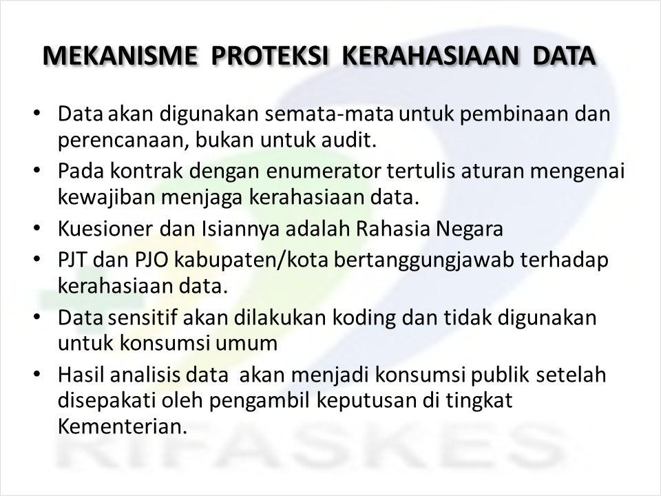 MEKANISME PROTEKSI KERAHASIAAN DATA