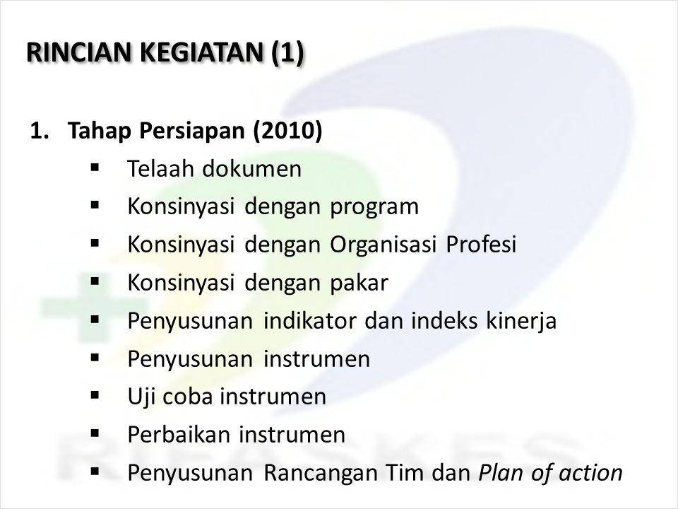 RINCIAN KEGIATAN (1) Tahap Persiapan (2010) Telaah dokumen