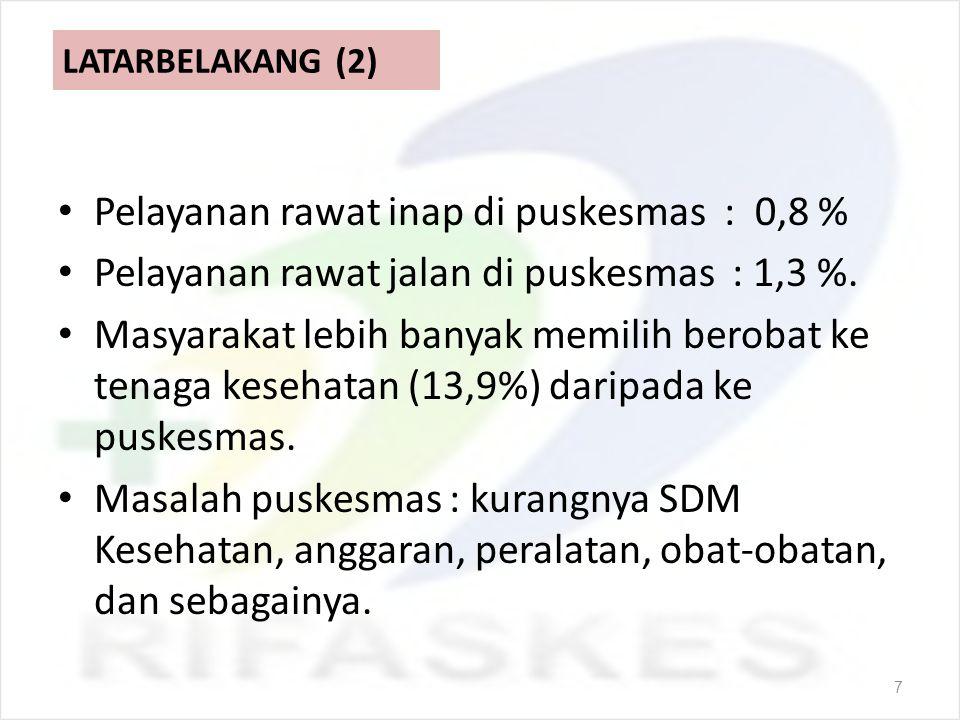 Pelayanan rawat inap di puskesmas : 0,8 %