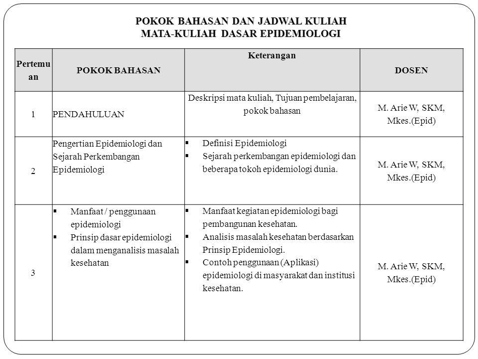 POKOK BAHASAN DAN JADWAL KULIAH MATA-KULIAH DASAR EPIDEMIOLOGI