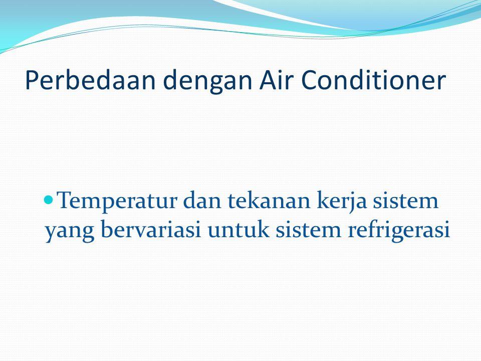 Perbedaan dengan Air Conditioner