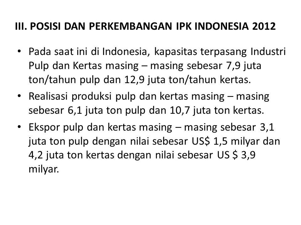 III. POSISI DAN PERKEMBANGAN IPK INDONESIA 2012