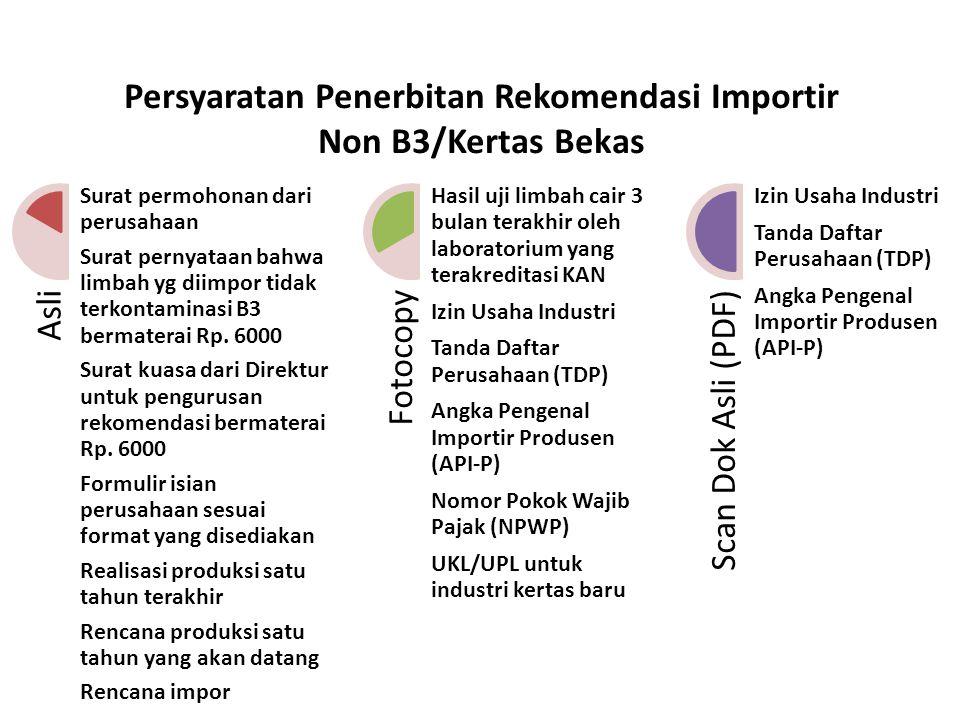 Persyaratan Penerbitan Rekomendasi Importir Non B3/Kertas Bekas