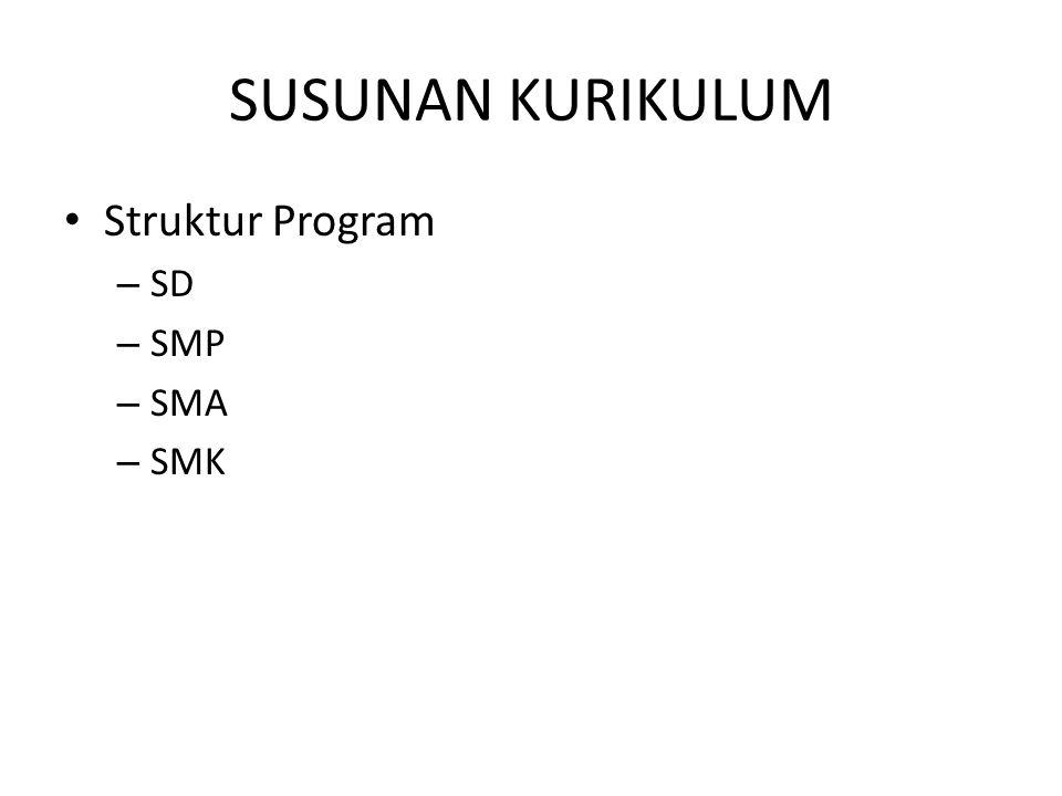 SUSUNAN KURIKULUM Struktur Program SD SMP SMA SMK