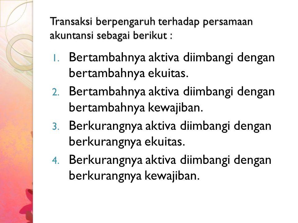 Transaksi berpengaruh terhadap persamaan akuntansi sebagai berikut :