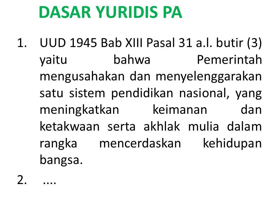 DASAR YURIDIS PA