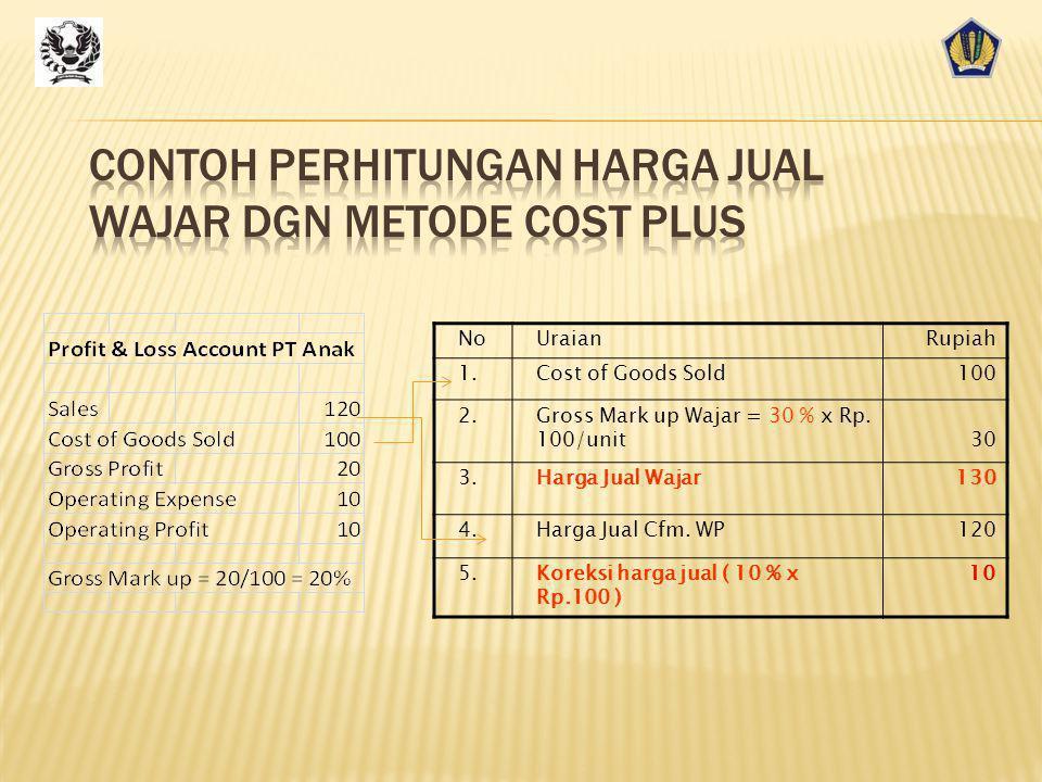 Contoh Perhitungan Harga Jual Wajar dgn Metode Cost Plus