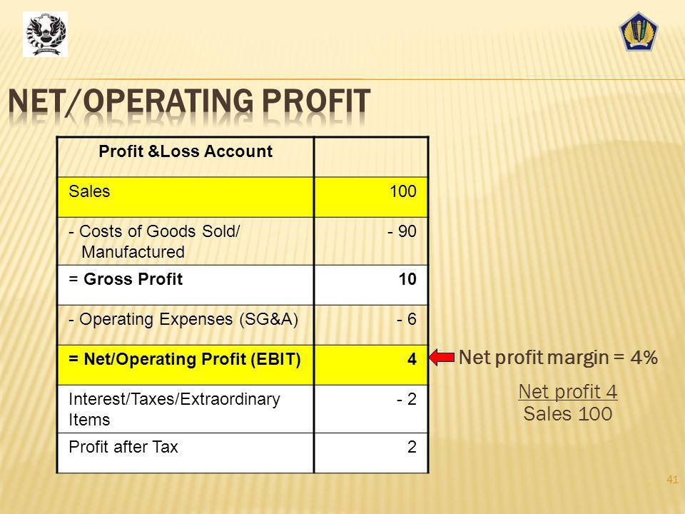 Net/Operating Profit Net profit margin = 4% Net profit 4 Sales 100