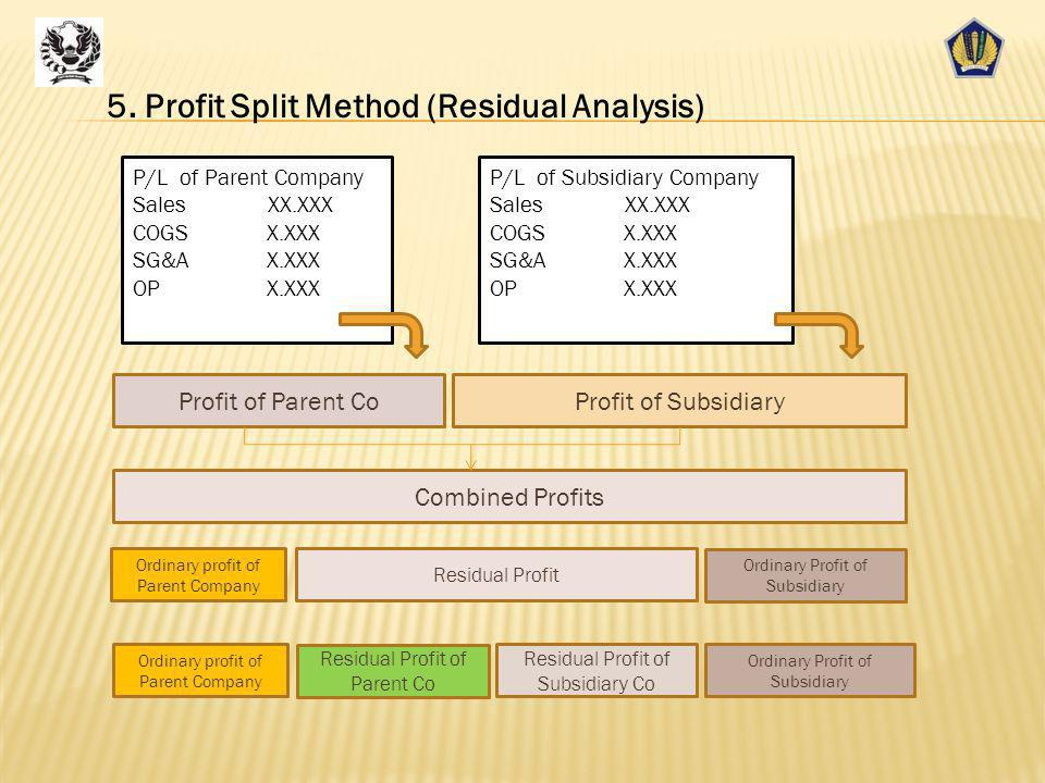 5. Profit Split Method (Residual Analysis)