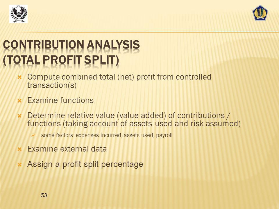 Contribution Analysis (Total Profit Split)