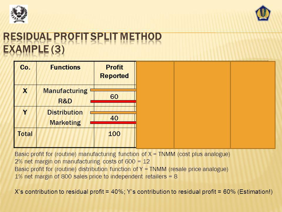Residual Profit Split Method Example (3)