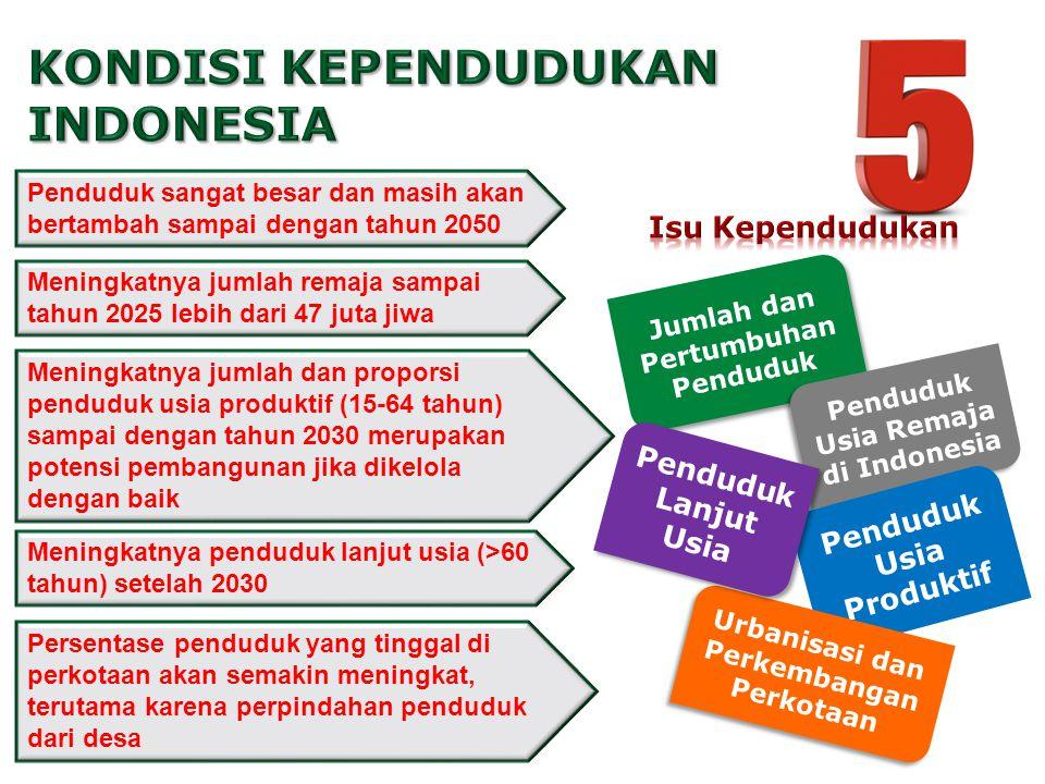 KONDISI KEPENDUDUKAN INDONESIA