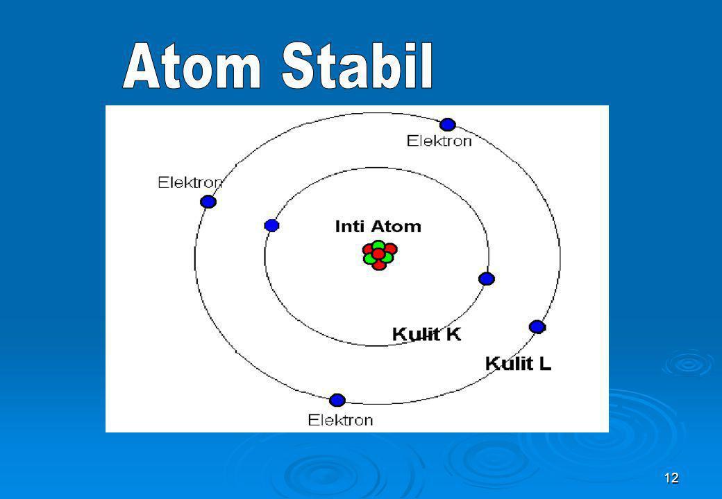 Atom Stabil