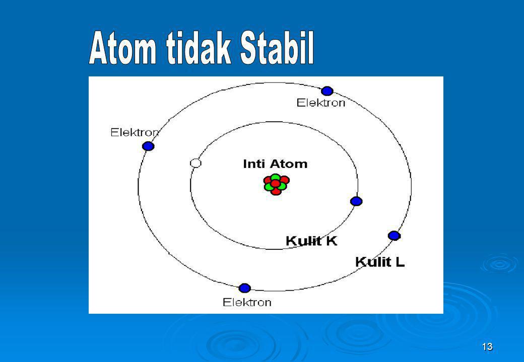 Atom tidak Stabil