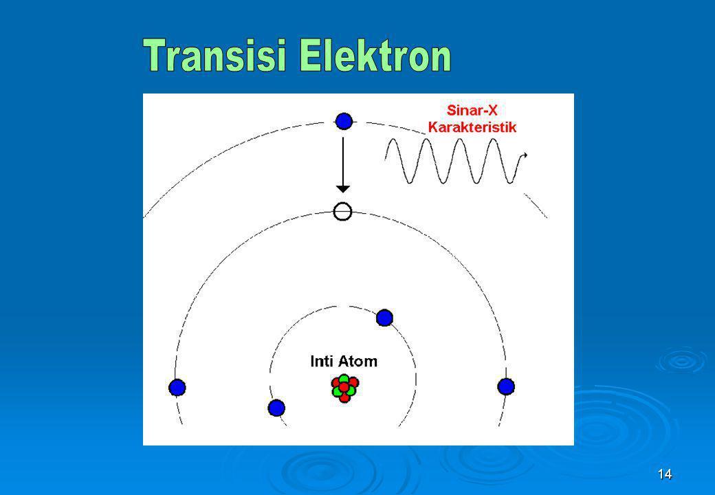Transisi Elektron