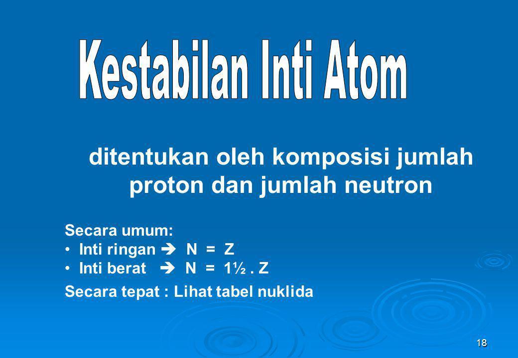 ditentukan oleh komposisi jumlah proton dan jumlah neutron