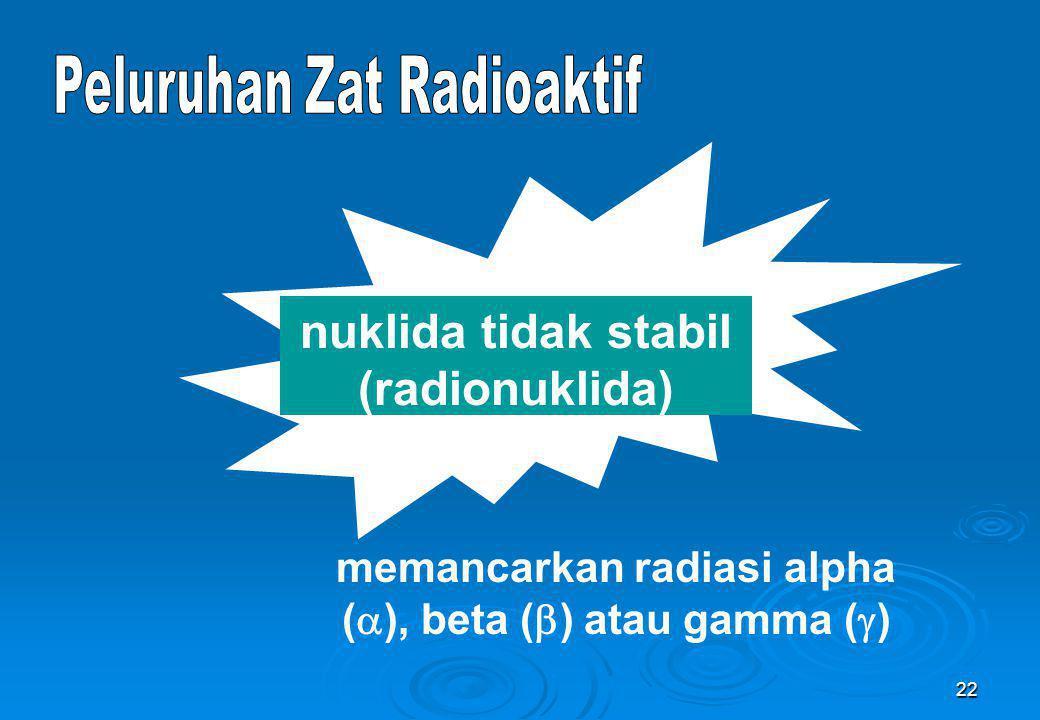 memancarkan radiasi alpha (), beta () atau gamma ()