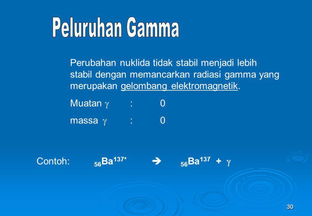 Peluruhan Gamma Perubahan nuklida tidak stabil menjadi lebih stabil dengan memancarkan radiasi gamma yang merupakan gelombang elektromagnetik.