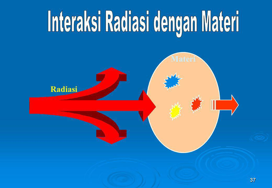 Interaksi Radiasi dengan Materi