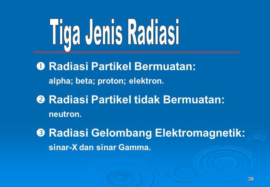 Tiga Jenis Radiasi  Radiasi Partikel Bermuatan: