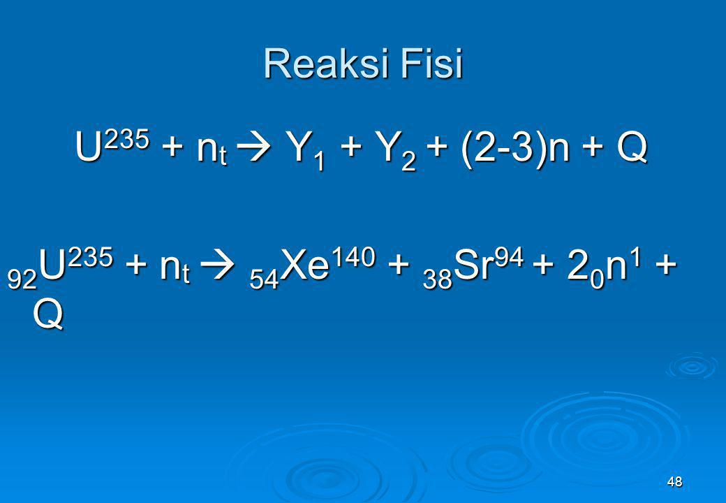 Reaksi Fisi U235 + nt  Y1 + Y2 + (2-3)n + Q 92U235 + nt  54Xe140 + 38Sr94 + 20n1 + Q