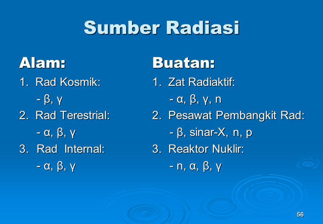 Sumber Radiasi Alam: Buatan: 1. Rad Kosmik: - β, γ 2. Rad Terestrial: